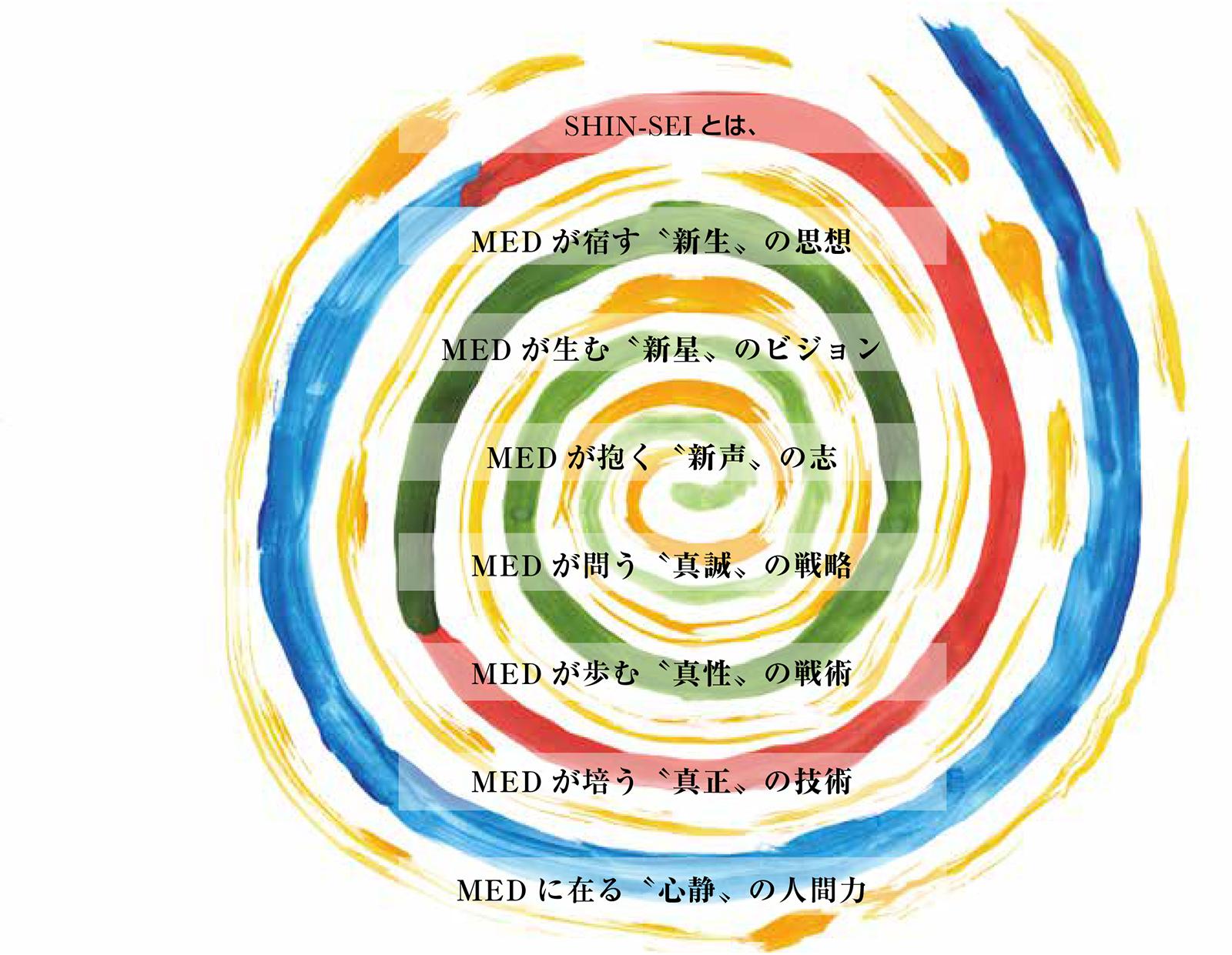 MED Japan2018